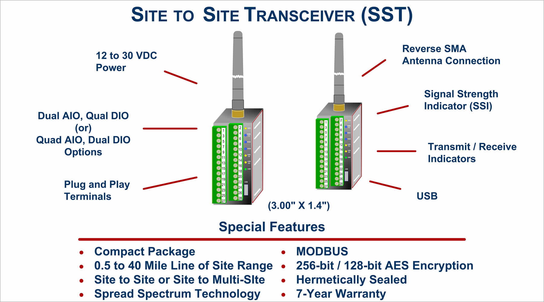 Agm Site To Transfer Sst Wiring Diagram Product Function